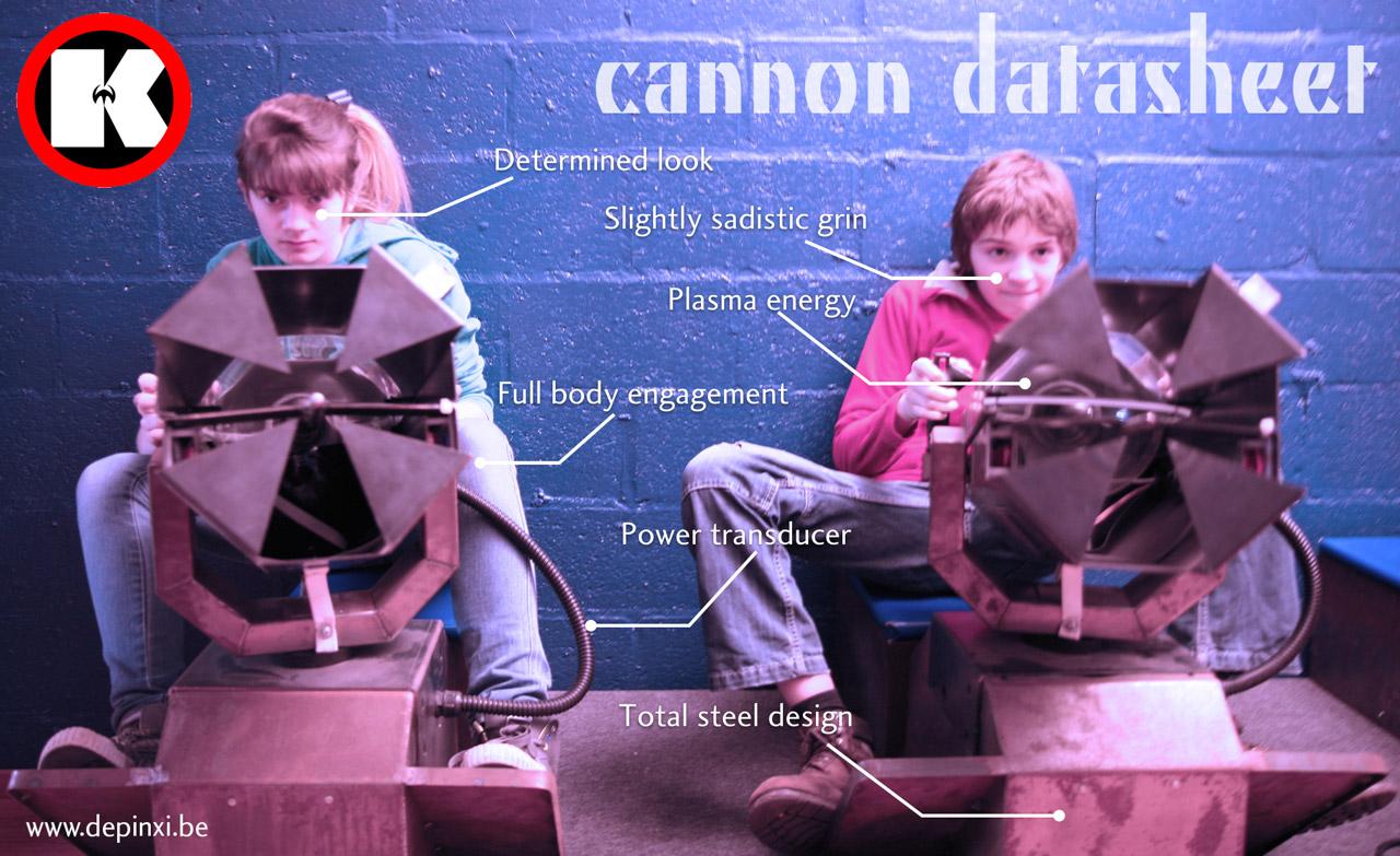 cannon datasheet